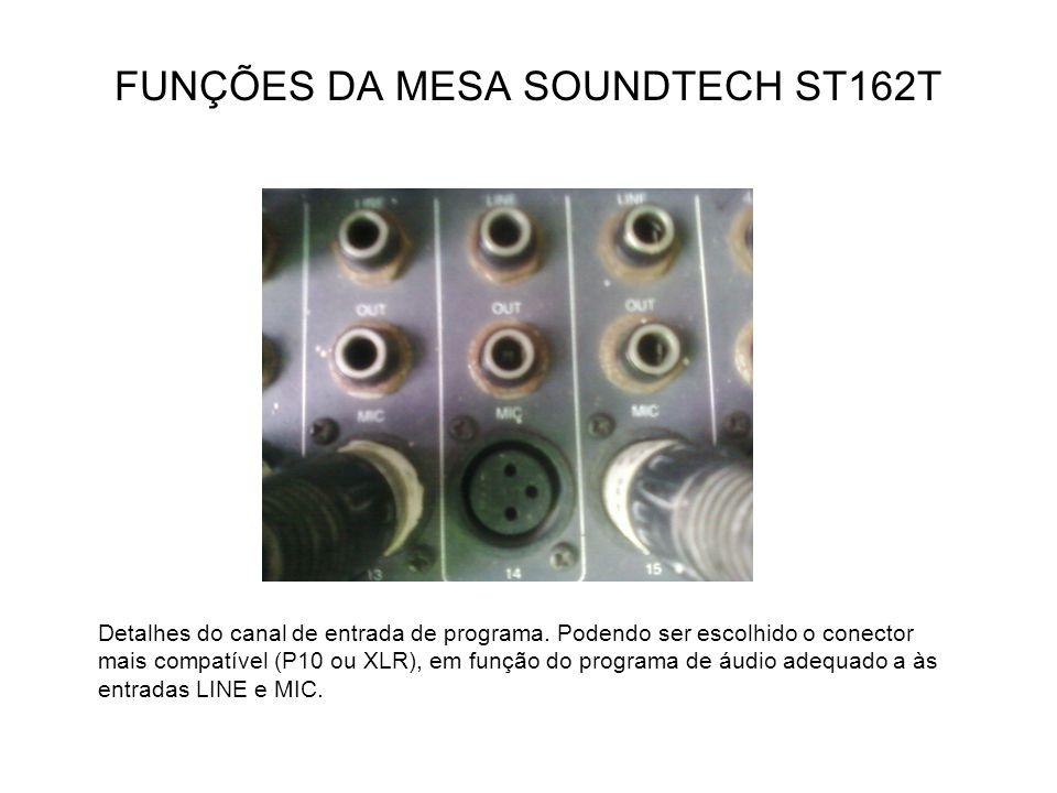 FUNÇÕES DA MESA SOUNDTECH ST162T 1 – Led PEAK aceso – Indica que o sinal de entrada do canal está muito alto. Diminua o sinal no Knob GAIN até o led a