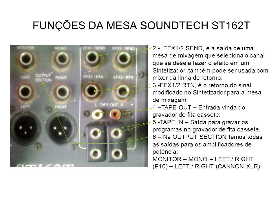 FUNÇÕES DA MESA SOUNDTECH ST162T Detalhes do canal de entrada de programa. Podendo ser escolhido o conector mais compatível (P10 ou XLR), em função do