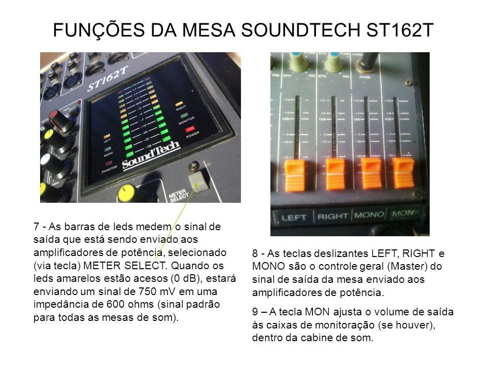 FUNÇÕES DA MESA SOUNDTECH ST162T 2 - EFX1/2 SEND, é a saída de uma mesa de mixagem que seleciona o canal que se deseja fazer o efeito em um Sintetizad