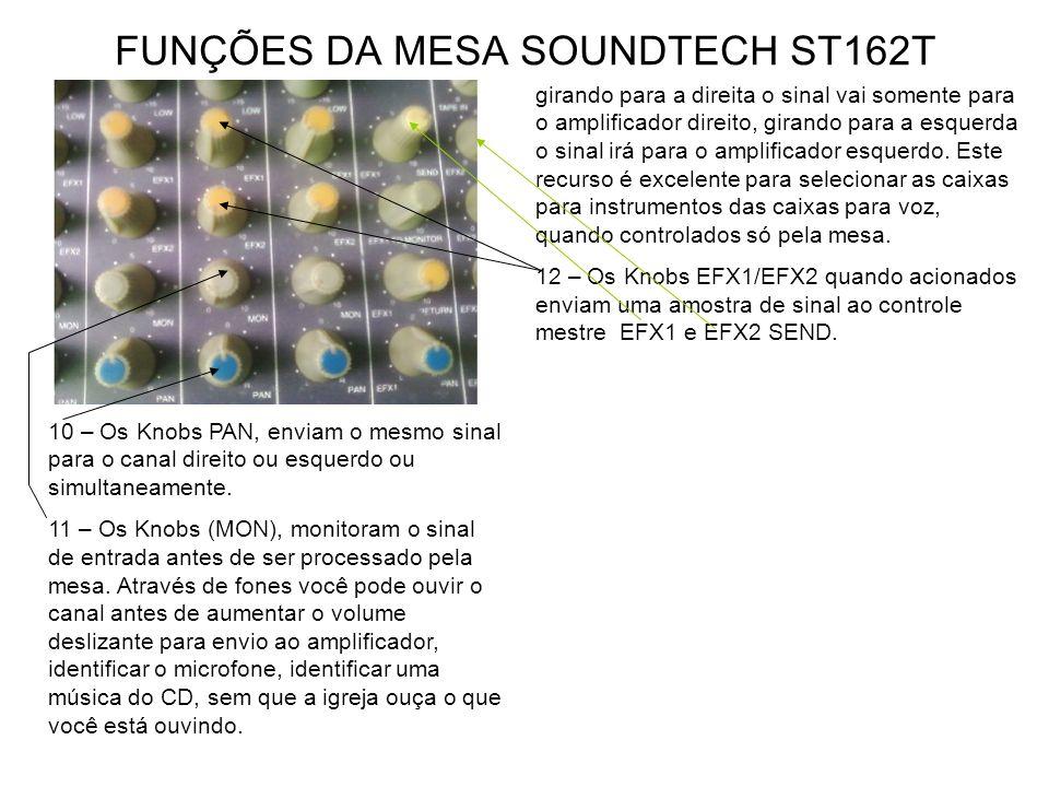 FUNÇÕES DA MESA SOUNDTECH ST162T 7 - As barras de leds medem o sinal de saída que está sendo enviado aos amplificadores de potência, selecionado (via