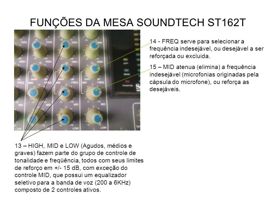 FUNÇÕES DA MESA SOUNDTECH ST162T 10 – Os Knobs PAN, enviam o mesmo sinal para o canal direito ou esquerdo ou simultaneamente. 11 – Os Knobs (MON), mon