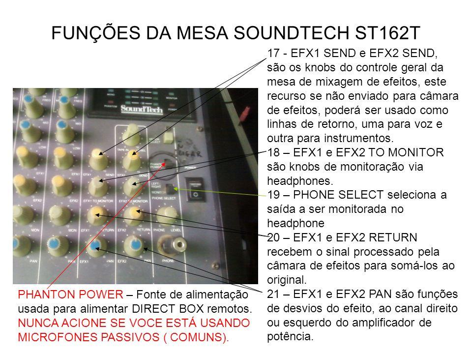 FUNÇÕES DA MESA SOUNDTECH ST162T 16 - Quando tudo dá errado os controles deslizantes salvam a pátria rápidos e eficientes. Vemos na figura ao lado os