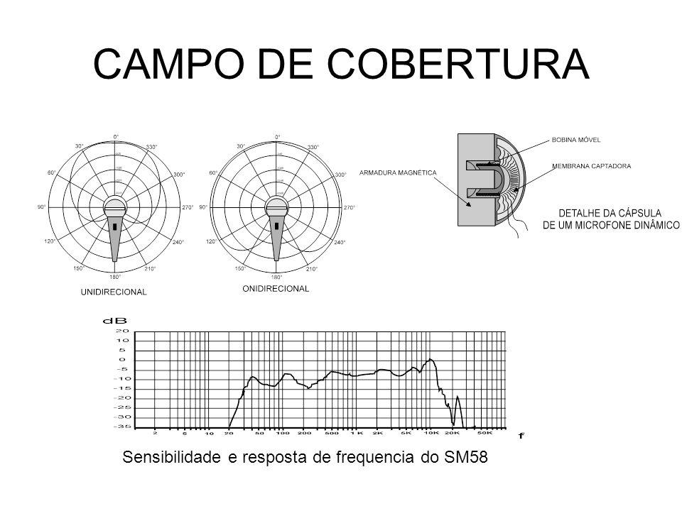 MICROFONES PROFISSIONAIS Shure 55sh Serie Ii Classic Shure Sm58 - Sm 58 Lc Sem Fio Uhf - Lyco Uh-01 M