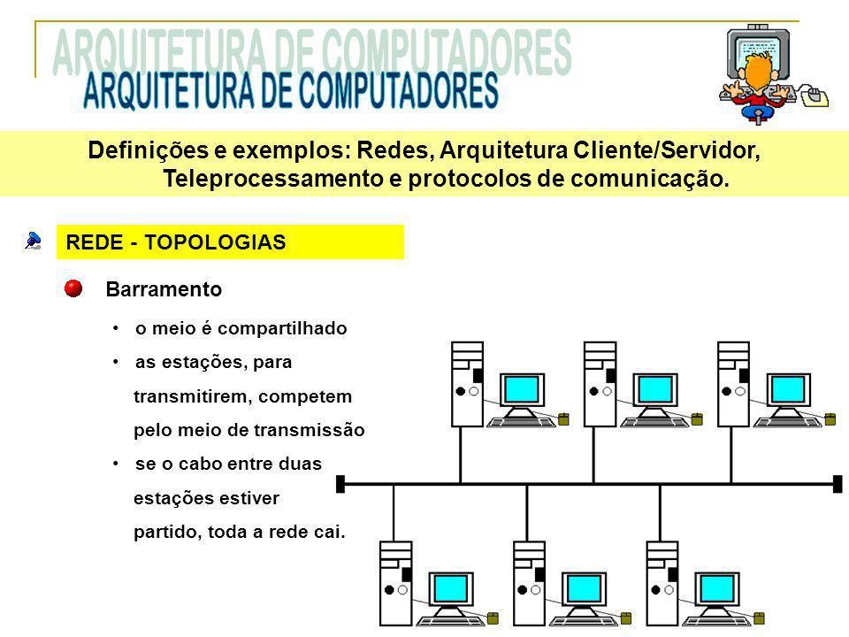 REDE - TOPOLOGIAS Barramento o meio é compartilhado as estações, para transmitirem, competem pelo meio de transmissão se o cabo entre duas estações es