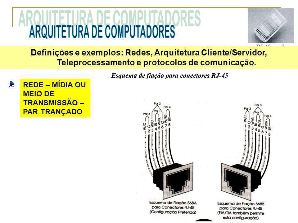 REDE – MÍDIA OU MEIO DE TRANSMISSÃO – PAR TRANÇADO Definições e exemplos: Redes, Arquitetura Cliente/Servidor, Teleprocessamento e protocolos de comun