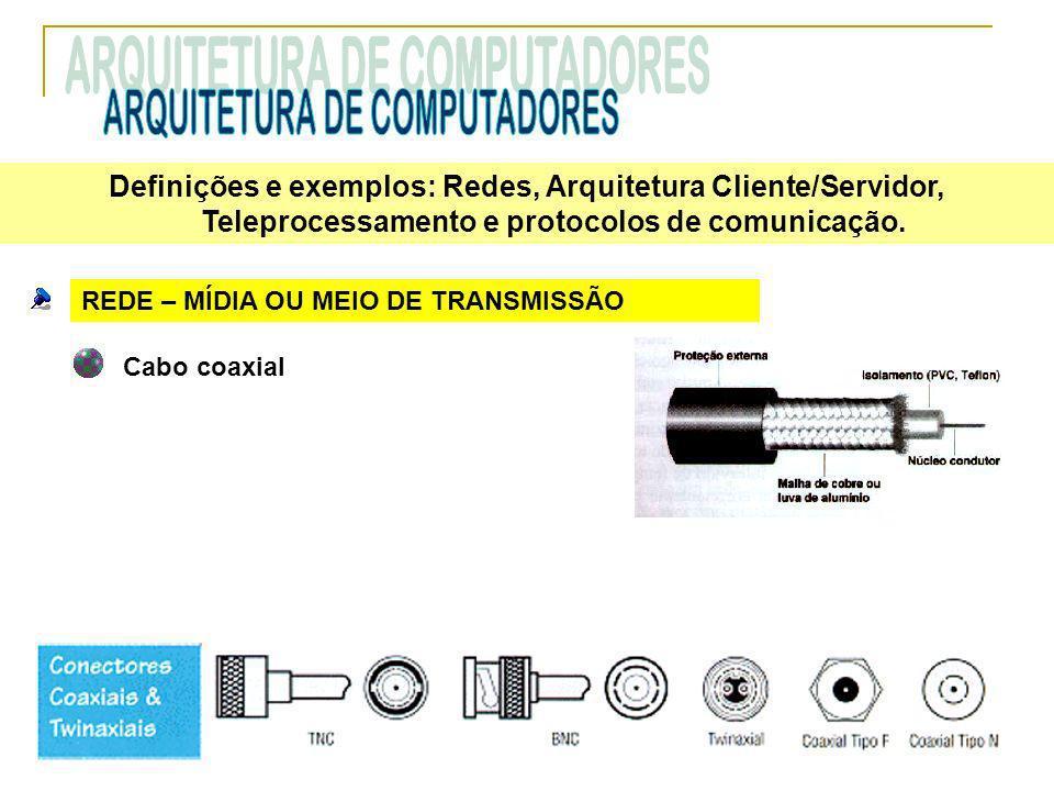 REDE – MÍDIA OU MEIO DE TRANSMISSÃO Cabo coaxial Definições e exemplos: Redes, Arquitetura Cliente/Servidor, Teleprocessamento e protocolos de comunic