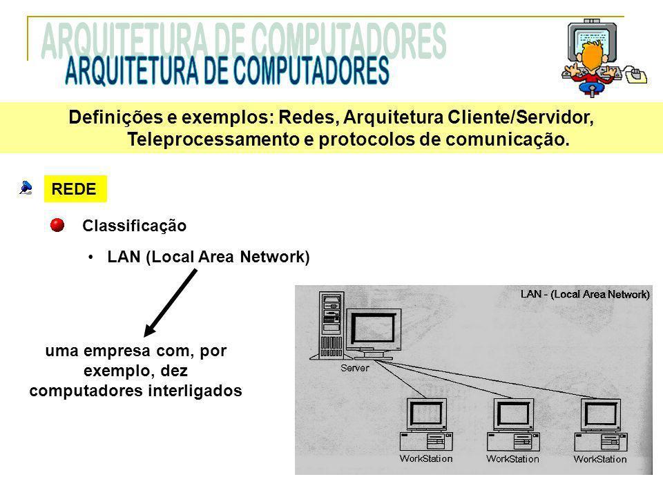 REDE Classificação LAN (Local Area Network) uma empresa com, por exemplo, dez computadores interligados Definições e exemplos: Redes, Arquitetura Clie