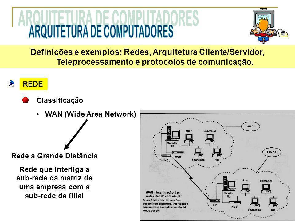 REDE Classificação WAN (Wide Area Network) Rede à Grande Distância Rede que interliga a sub-rede da matriz de uma empresa com a sub-rede da filial Def
