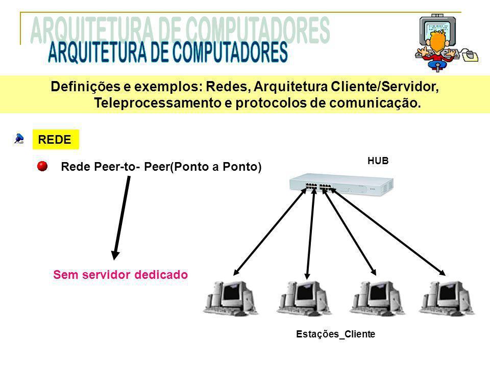 REDE Rede Peer-to- Peer(Ponto a Ponto) HUB Sem servidor dedicado Estações_Cliente Definições e exemplos: Redes, Arquitetura Cliente/Servidor, Teleproc