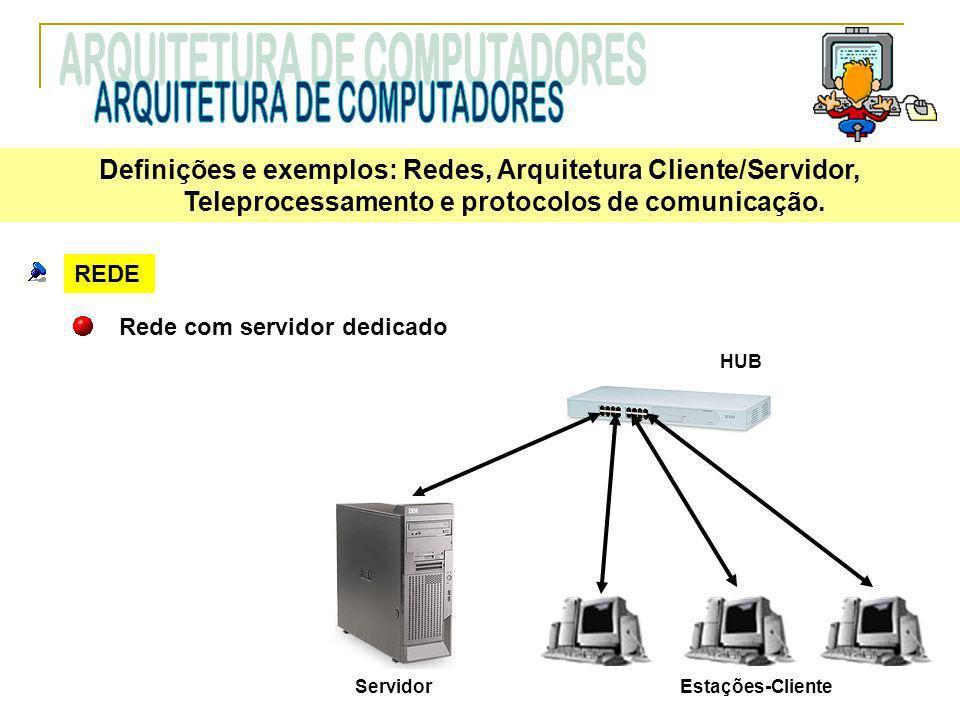 REDE Rede com servidor dedicado HUB Estações-ClienteServidor Definições e exemplos: Redes, Arquitetura Cliente/Servidor, Teleprocessamento e protocolo