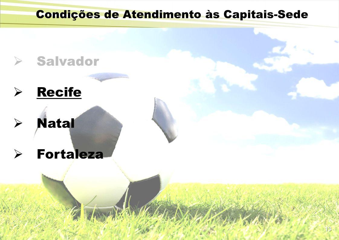Salvador Recife Natal Fortaleza 13 Condições de Atendimento às Capitais-Sede