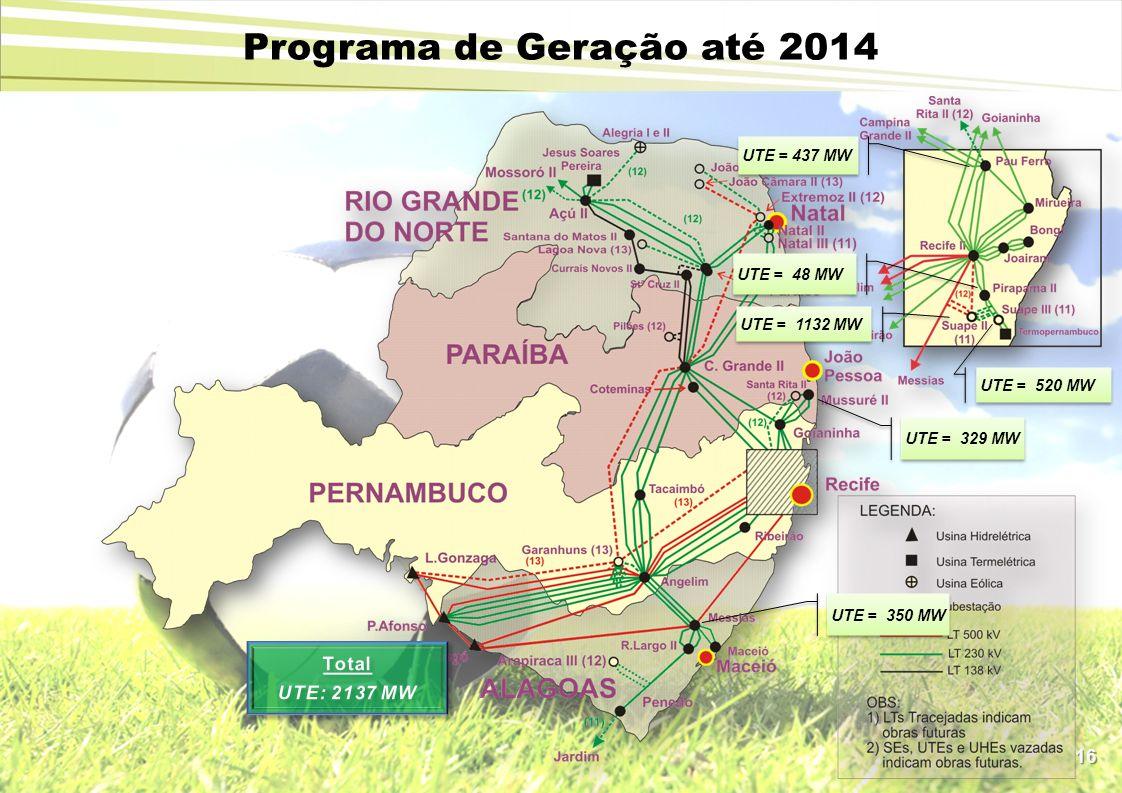 16 Programa de Geração até 2014 UTE = 1132 MW UTE = 350 MW UTE = 329 MW UTE = 437 MW UTE = 520 MW UTE = 48 MW