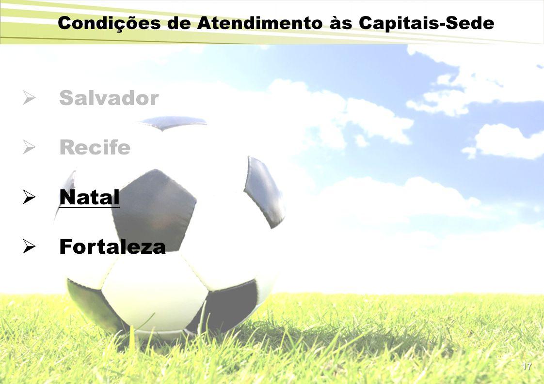 Salvador Recife Natal Fortaleza 17 Condições de Atendimento às Capitais-Sede