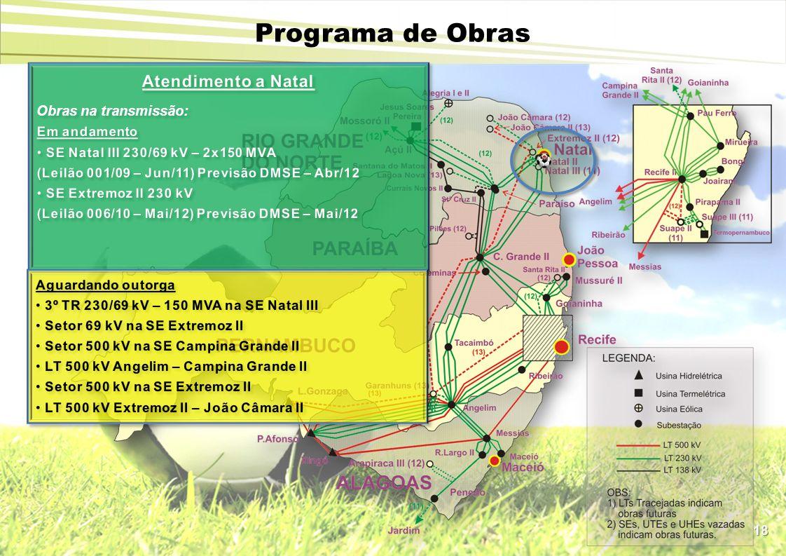 18 Programa de Obras