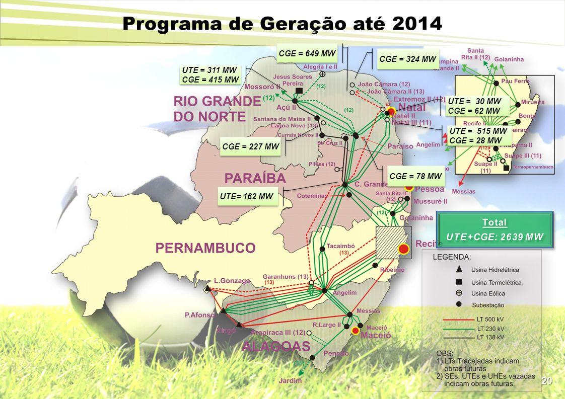 20 UTE = 30 MW CGE = 62 MW UTE = 30 MW CGE = 62 MW CGE = 227 MW CGE = 78 MW UTE = 311 MW CGE = 415 MW UTE = 311 MW CGE = 415 MW CGE = 324 MW CGE = 649