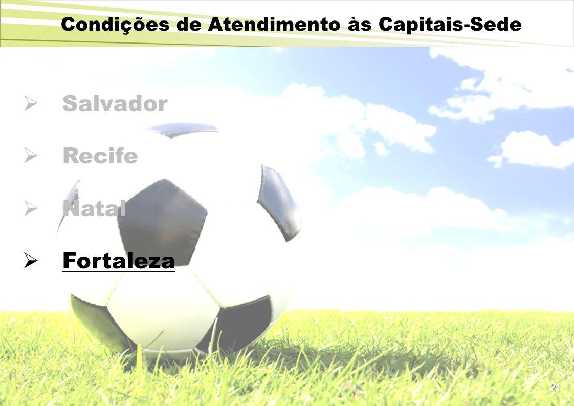 Salvador Recife Natal Fortaleza 21 Condições de Atendimento às Capitais-Sede