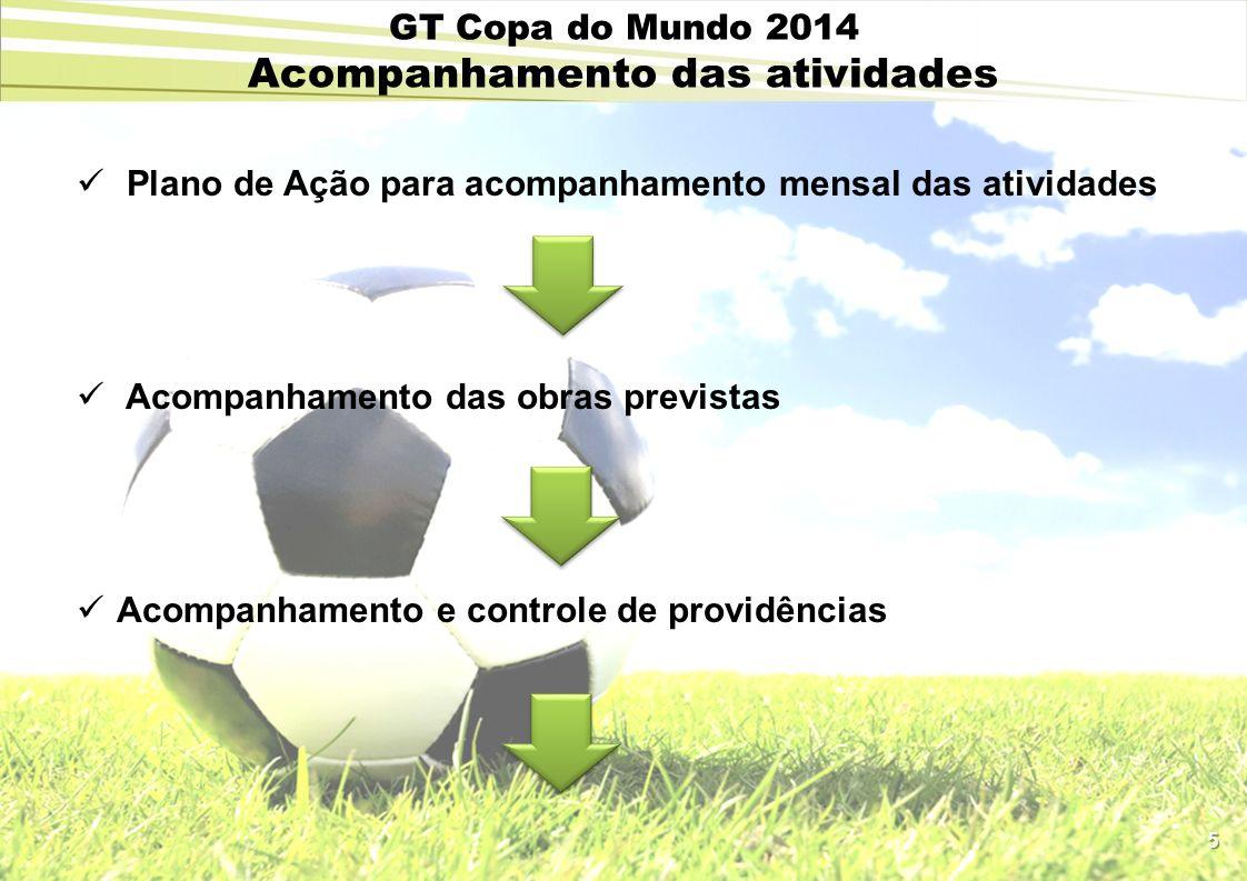 5 GT Copa do Mundo 2014 Acompanhamento das atividades Plano de Ação para acompanhamento mensal das atividades Acompanhamento das obras previstas Acomp