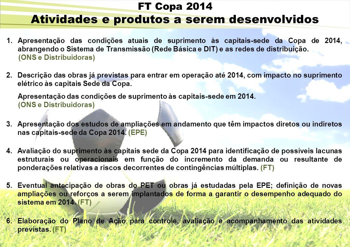 7 FT Copa 2014 Atividades e produtos a serem desenvolvidos 1.Apresentação das condições atuais de suprimento às capitais-sede da Copa de 2014, abrange
