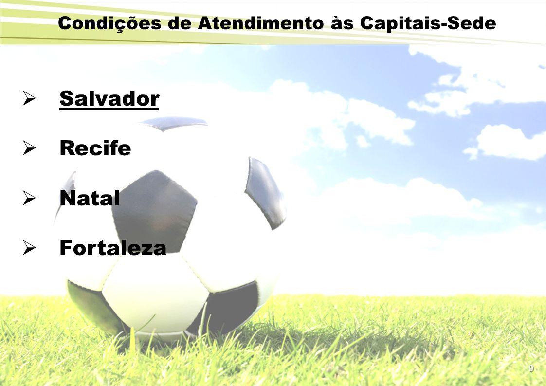Salvador Recife Natal Fortaleza 9 Condições de Atendimento às Capitais-Sede