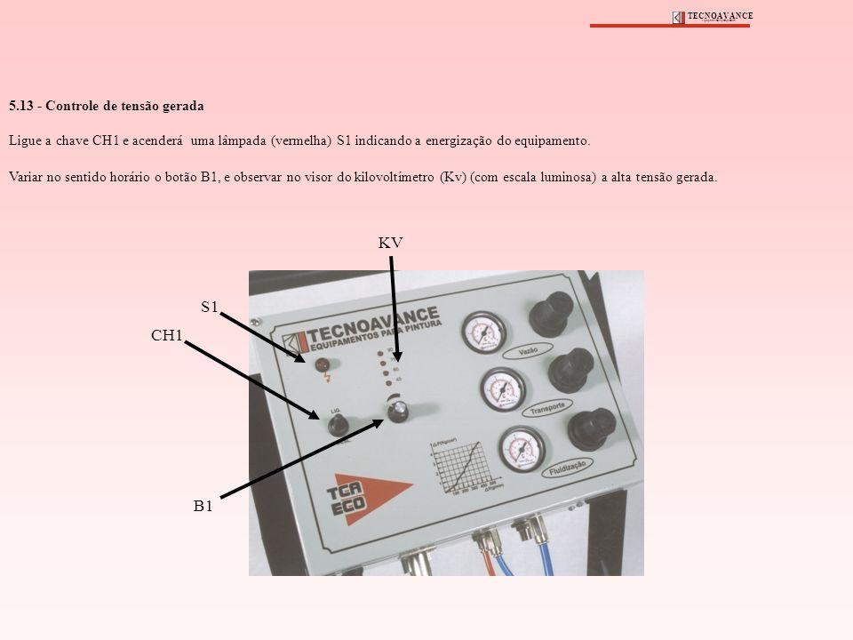 5.13 - Controle de tensão gerada Ligue a chave CH1 e acenderá uma lâmpada (vermelha) S1 indicando a energização do equipamento. Variar no sentido horá