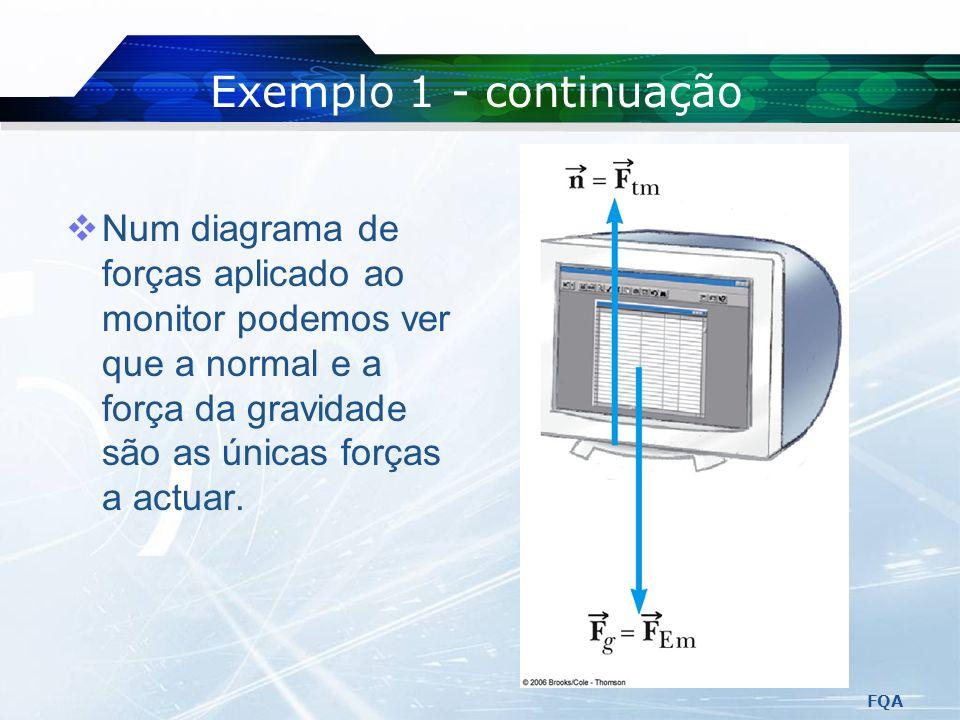 FQA Par Acção-Reacção, Exemplo 1 A força normal (mesa no monitor) é a reacção à força que o monitor exerce na mesa.( normal significa perpendicular, n