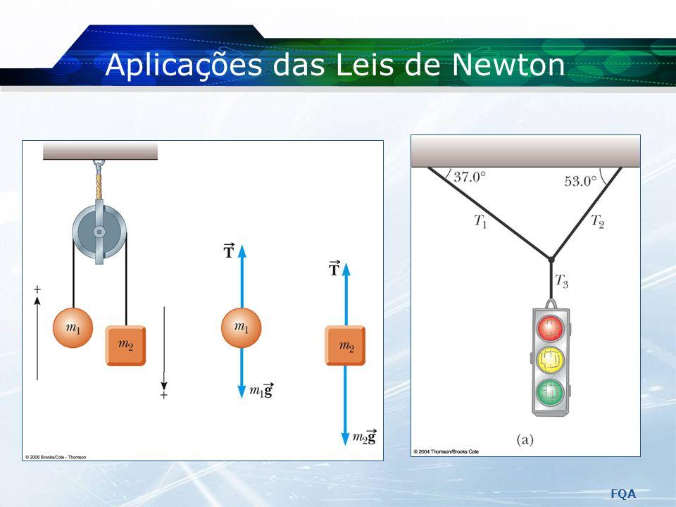 FQA Exemplo 1 - continuação Num diagrama de forças aplicado ao monitor podemos ver que a normal e a força da gravidade são as únicas forças a actuar.