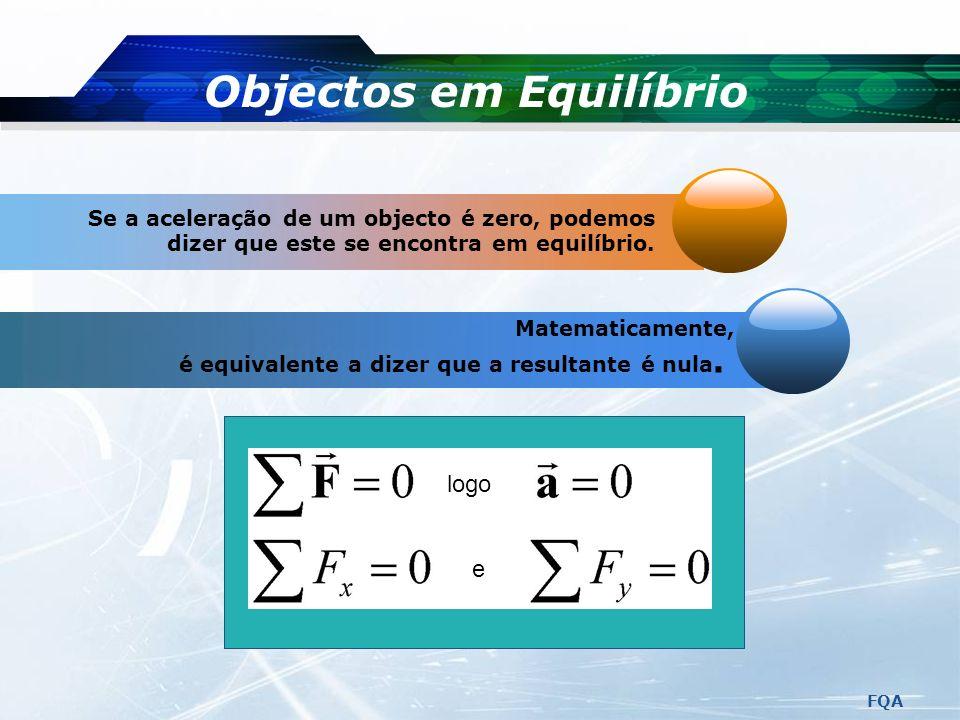 FQA Aplicações das Leis de Newton