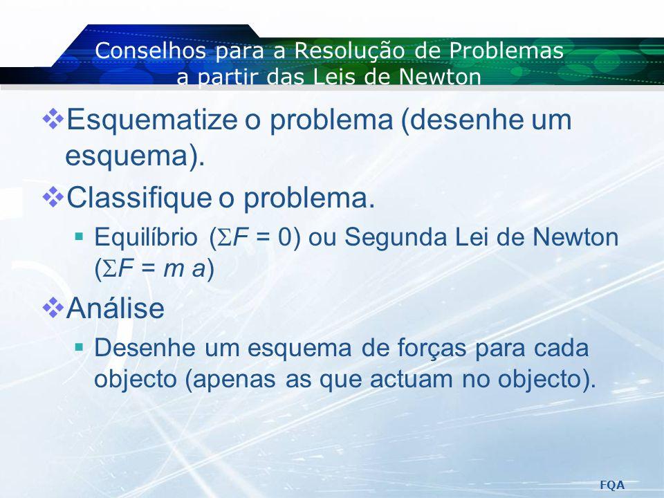 FQA Objectos em Equilíbrio Add Your Text Matematicamente, é equivalente a dizer que a resultante é nula. Se a aceleração de um objecto é zero, podemos