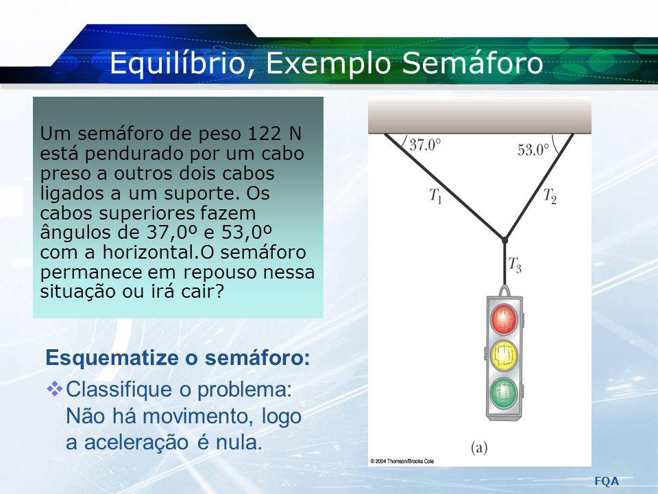 FQA Análise Estabeleça um sistema de eixos. Verifique as unidades. Aplique as equações apropriadas a cada componente. Determine o valor das grandezas