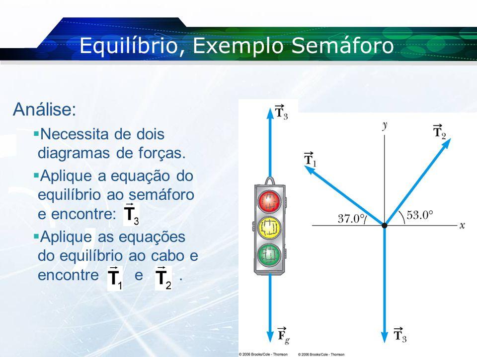 FQA Equilíbrio, Exemplo Semáforo Um semáforo de peso 122 N está pendurado por um cabo preso a outros dois cabos ligados a um suporte. Os cabos superio