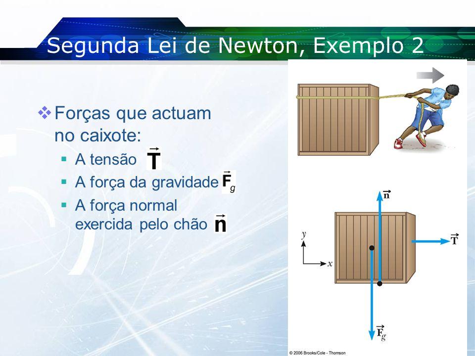 FQA Existência de uma Força Resultante Se um objecto que pode ser considerado (para efeitos de cálculo) uma partícula experimenta uma aceleração é por