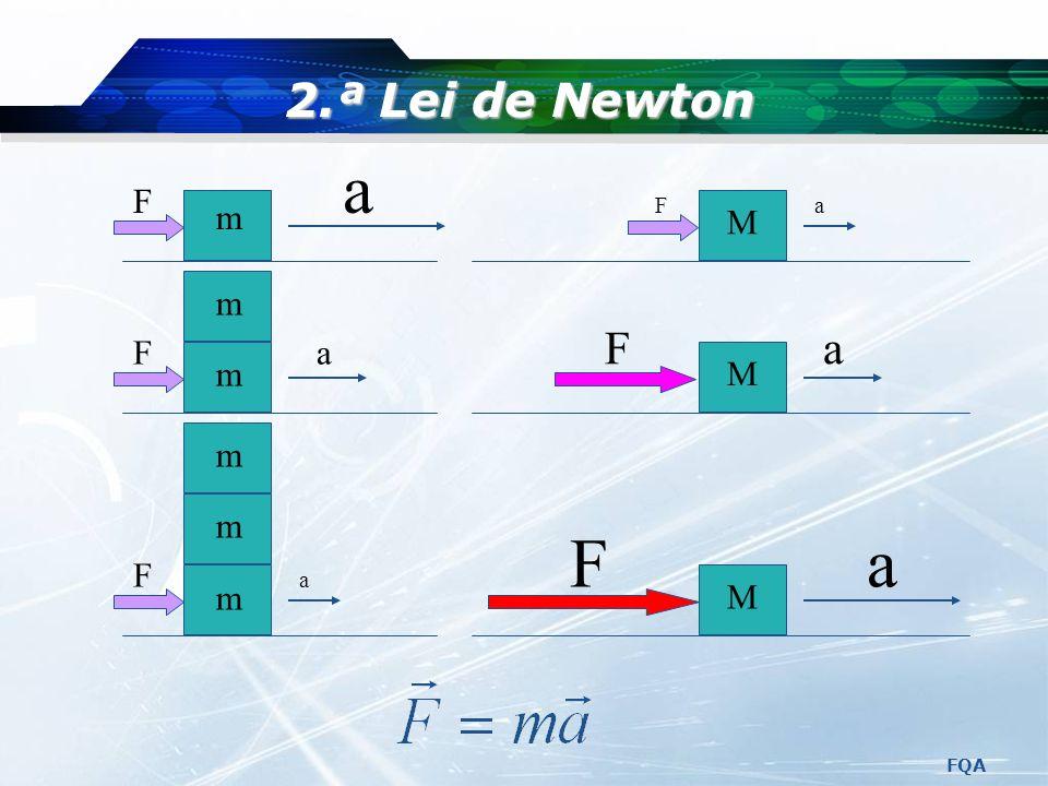 FQA 2.ª Lei de Newton A aceleração de um objecto é directamente proporcional à intensidade da resultante de forças que actua sobre ele, e inversamente