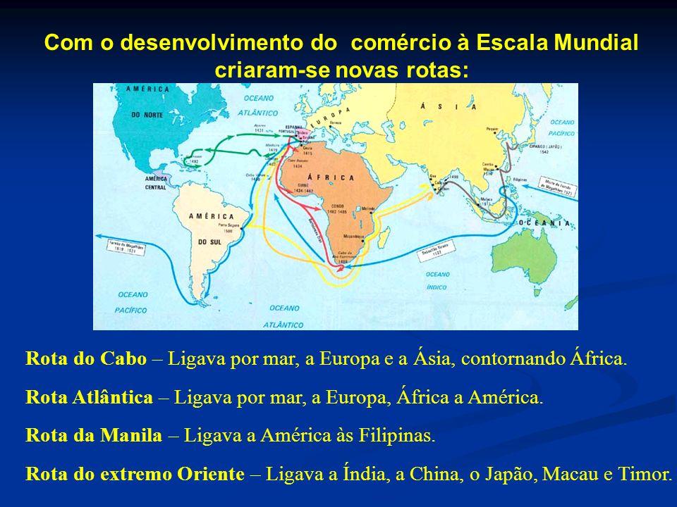 Rota do Cabo – Ligava por mar, a Europa e a Ásia, contornando África. Rota Atlântica – Ligava por mar, a Europa, África a América. Rota da Manila – Li
