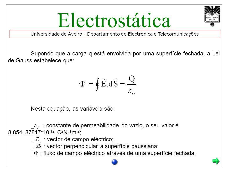 Universidade de Aveiro - Departamento de Electrónica e Telecomunicações Electrostática _ 0 : constante de permeabilidade do vazio, o seu valor é 8,854187817*10 -12 C 2 N- 1 m -2 ; _ : vector de campo eléctrico; _ : vector perpendicular à superfície gaussiana; _ : fluxo de campo eléctrico através de uma superfície fechada.