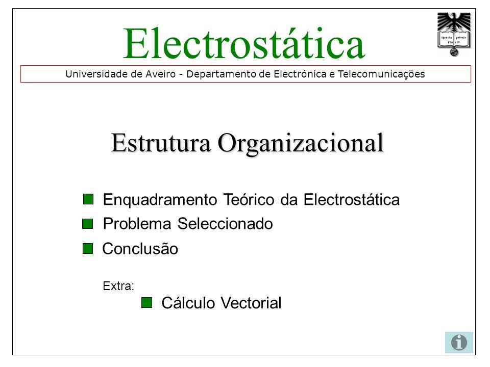 Enquadramento Teórico da Electrostática Problema Seleccionado Conclusão Universidade de Aveiro - Departamento de Electrónica e Telecomunicações Electrostática Estrutura Organizacional Cálculo Vectorial Extra:
