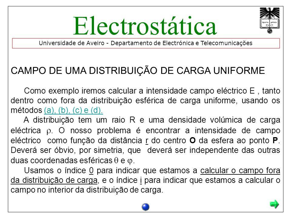 CAMPO DE UMA DISTRIBUIÇÃO DE CARGA UNIFORME Como exemplo iremos calcular a intensidade campo eléctrico E, tanto dentro como fora da distribuição esfér