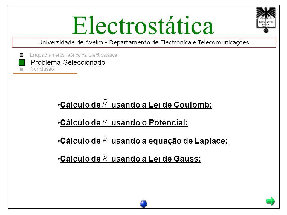 Cálculo de usando a Lei de Coulomb:Cálculo de usando a Lei de Coulomb: Cálculo de usando o Potencial:Cálculo de usando o Potencial:Cálculo de usando a equação de Laplace:Cálculo de usando a equação de Laplace:Cálculo de usando a Lei de Gauss:Cálculo de usando a Lei de Gauss: Enquadramento Teórico da Electrostática Problema Seleccionado Conclusão Universidade de Aveiro - Departamento de Electrónica e Telecomunicações Electrostática