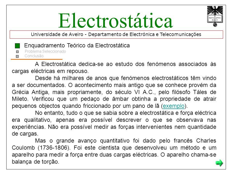 Enquadramento Teórico da Electrostática Conclusão A Electrostática dedica-se ao estudo dos fenómenos associados às cargas eléctricas em repouso. Desde