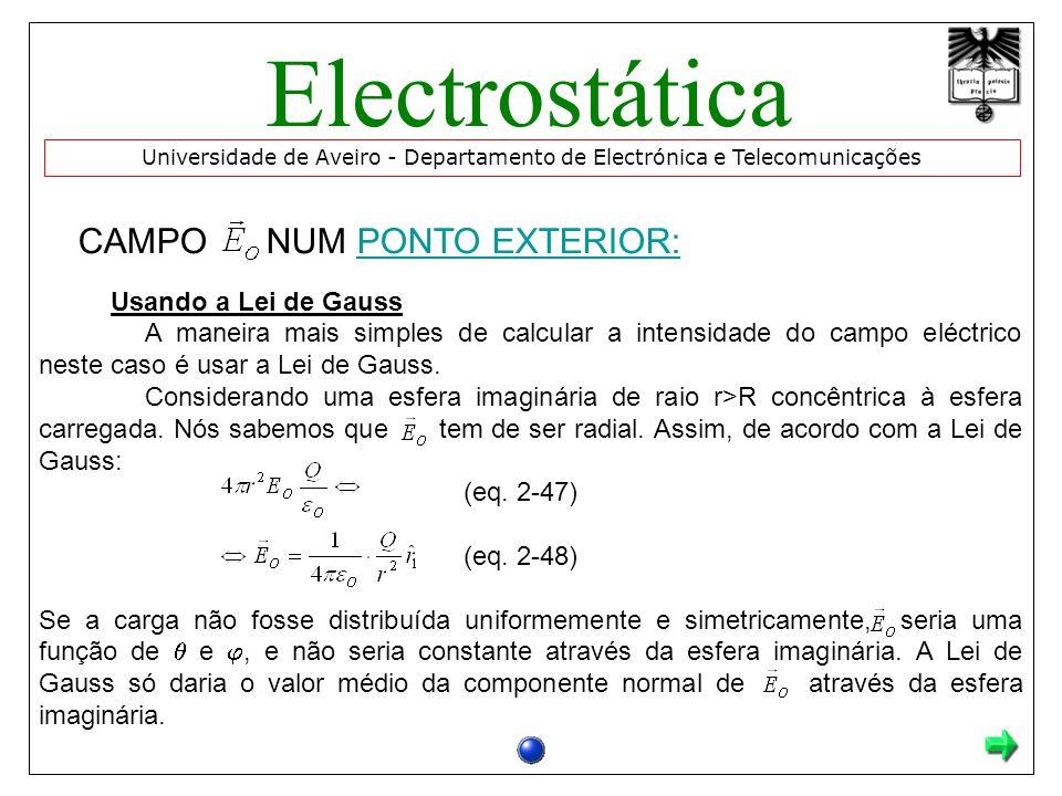 CAMPO NUM PONTO EXTERIOR:PONTO EXTERIOR: Usando a Lei de Gauss A maneira mais simples de calcular a intensidade do campo eléctrico neste caso é usar a Lei de Gauss.