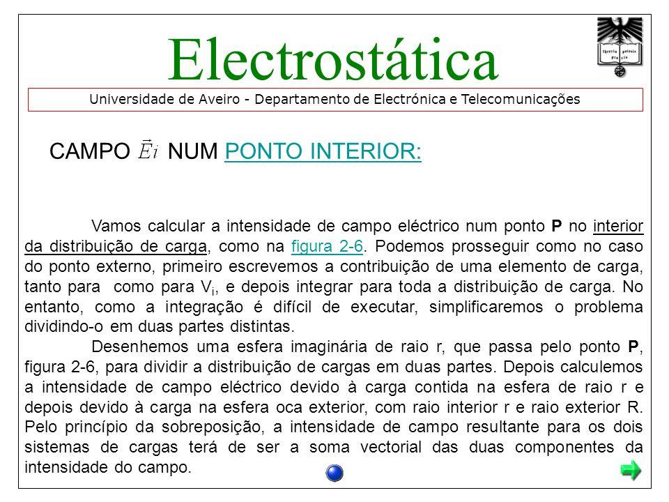 CAMPO NUM PONTO INTERIOR:PONTO INTERIOR: Vamos calcular a intensidade de campo eléctrico num ponto P no interior da distribuição de carga, como na fig
