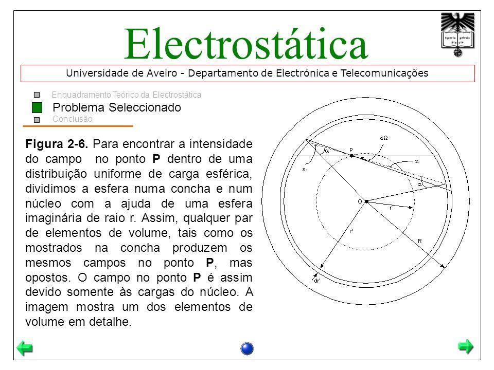 Enquadramento Teórico da Electrostática Problema Seleccionado Conclusão Figura 2-6. Para encontrar a intensidade do campo no ponto P dentro de uma dis