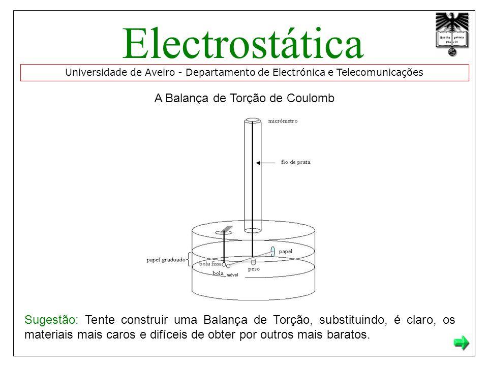 Universidade de Aveiro - Departamento de Electrónica e Telecomunicações Electrostática A Balança de Torção de Coulomb Sugestão: Tente construir uma Ba