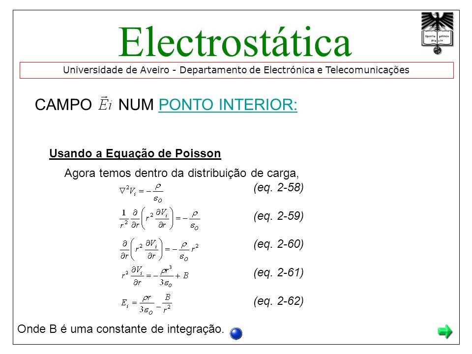 CAMPO NUM PONTO INTERIOR:PONTO INTERIOR: Usando a Equação de Poisson Agora temos dentro da distribuição de carga, (eq. 2-58) (eq. 2-59) (eq. 2-60) (eq