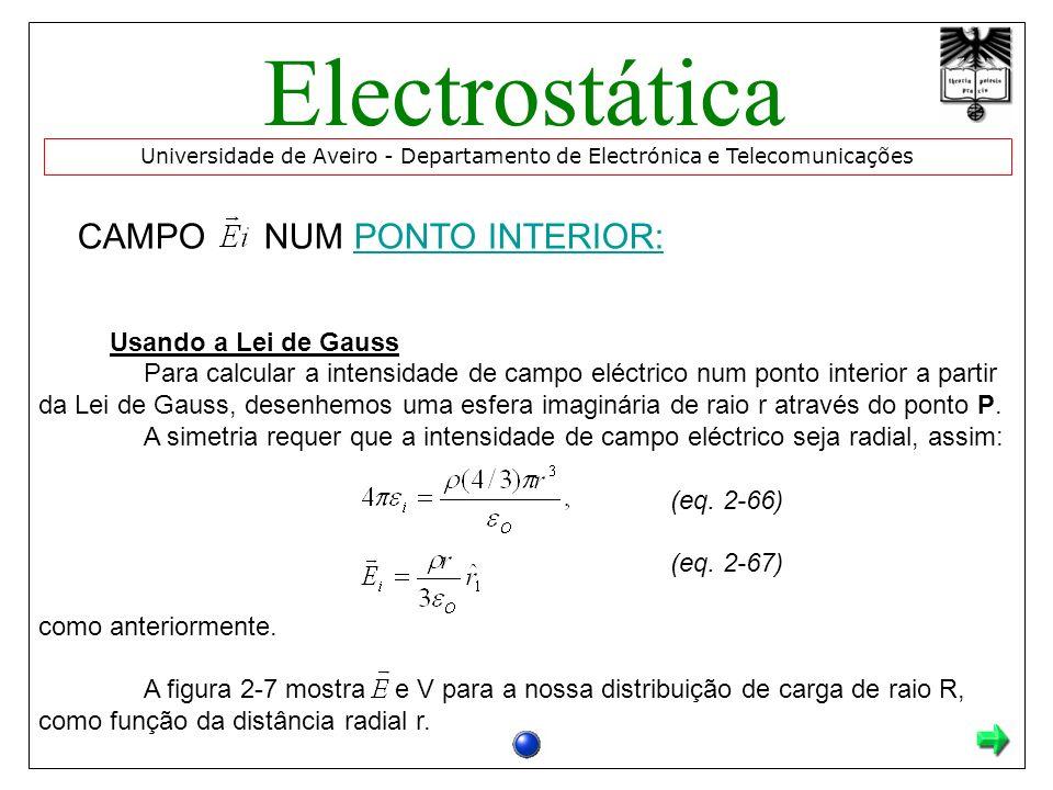 CAMPO NUM PONTO INTERIOR:PONTO INTERIOR: Usando a Lei de Gauss Para calcular a intensidade de campo eléctrico num ponto interior a partir da Lei de Gauss, desenhemos uma esfera imaginária de raio r através do ponto P.