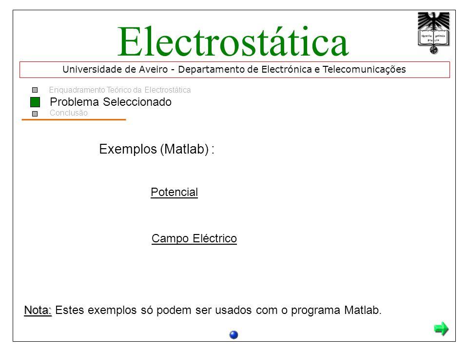 Exemplos (Matlab) : Potencial Campo Eléctrico Enquadramento Teórico da Electrostática Problema Seleccionado Conclusão Universidade de Aveiro - Departa