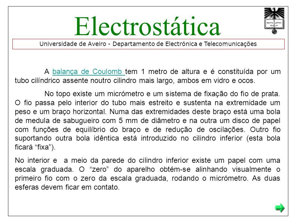 Universidade de Aveiro - Departamento de Electrónica e Telecomunicações Electrostática A balança de Coulomb tem 1 metro de altura e é constituída por
