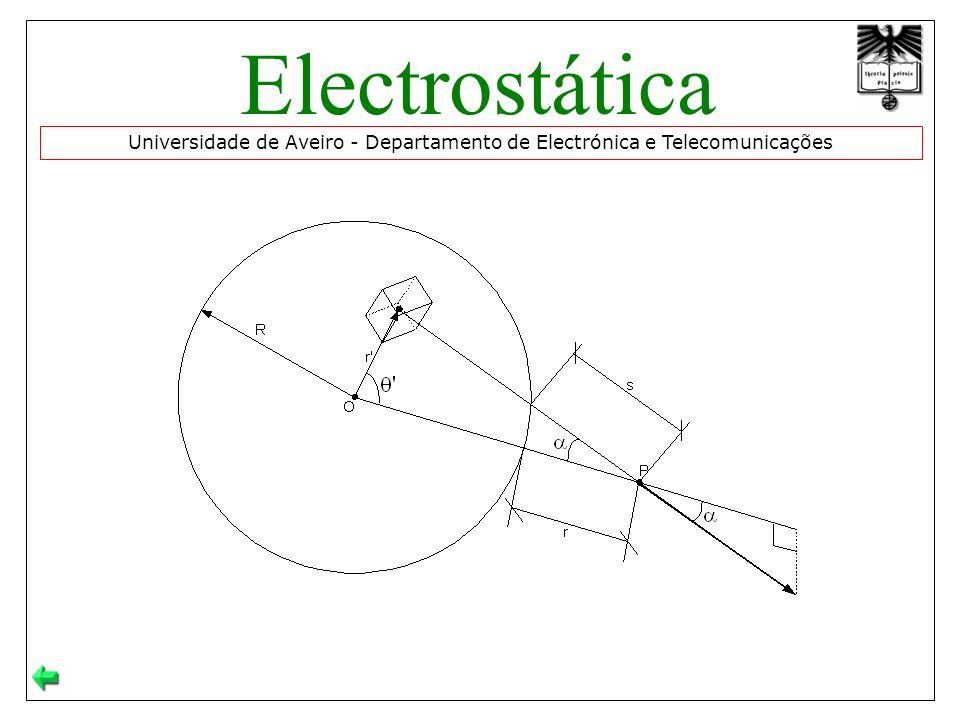 Universidade de Aveiro - Departamento de Electrónica e Telecomunicações Electrostática