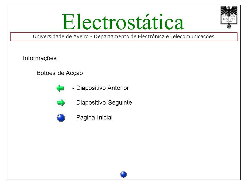 Informações: Botões de Acção - Diapositivo Anterior - Diapositivo Seguinte - Pagina Inicial Universidade de Aveiro - Departamento de Electrónica e Telecomunicações Electrostática