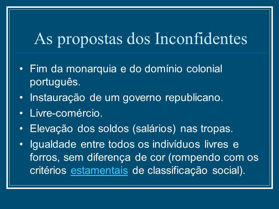 As propostas dos Inconfidentes Fim da monarquia e do domínio colonial português. Instauração de um governo republicano. Livre-comércio. Elevação dos s