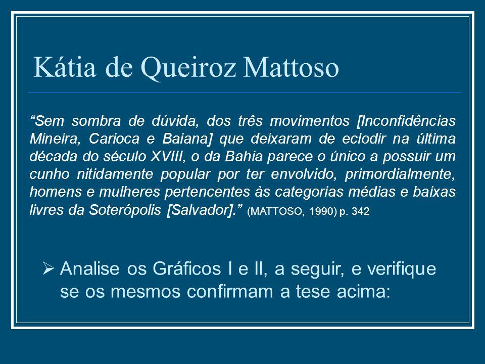 Sem sombra de dúvida, dos três movimentos [Inconfidências Mineira, Carioca e Baiana] que deixaram de eclodir na última década do século XVIII, o da Ba
